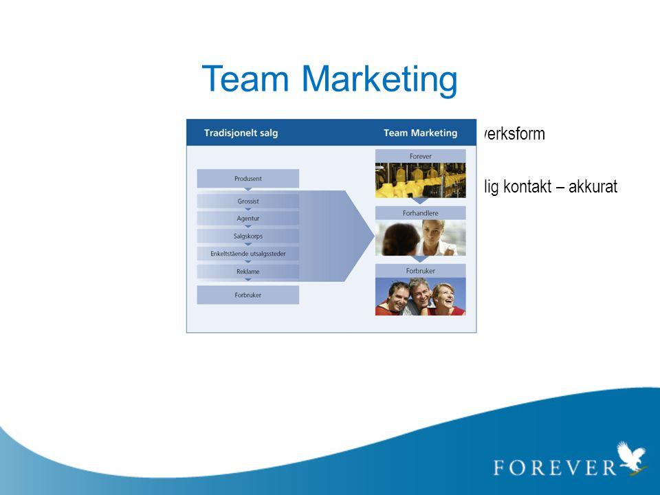 Team Marketing • Forretningsmodell for direktehandel i nettverksform • Personlig salg direkte til forbruker • Forhandlerne rekrutteres gjennom personl