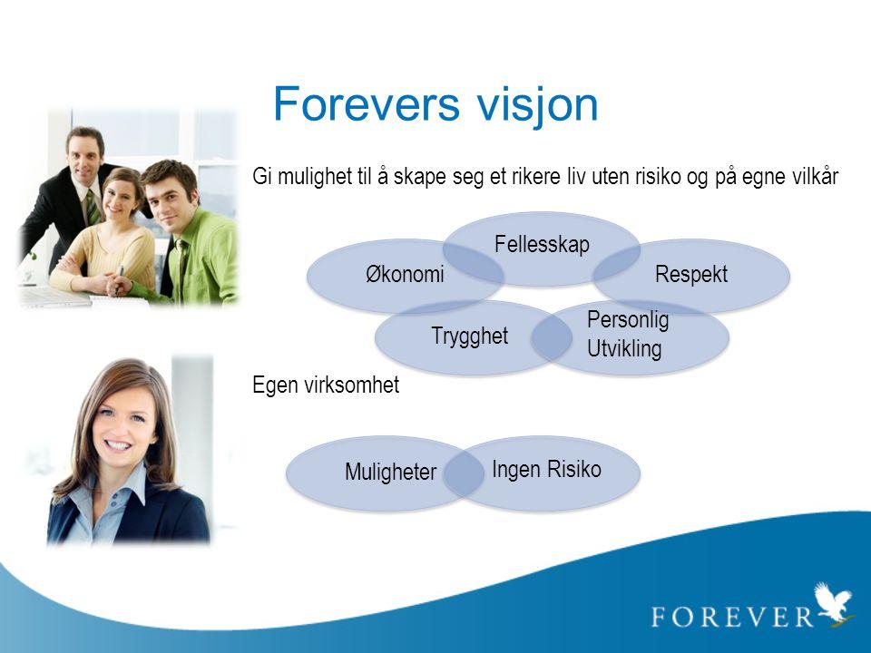 Forevers visjon • Gi mulighet til å skape seg et rikere liv uten risiko og på egne vilkår • Egen virksomhet Økonomi Trygghet Fellesskap Respekt Person