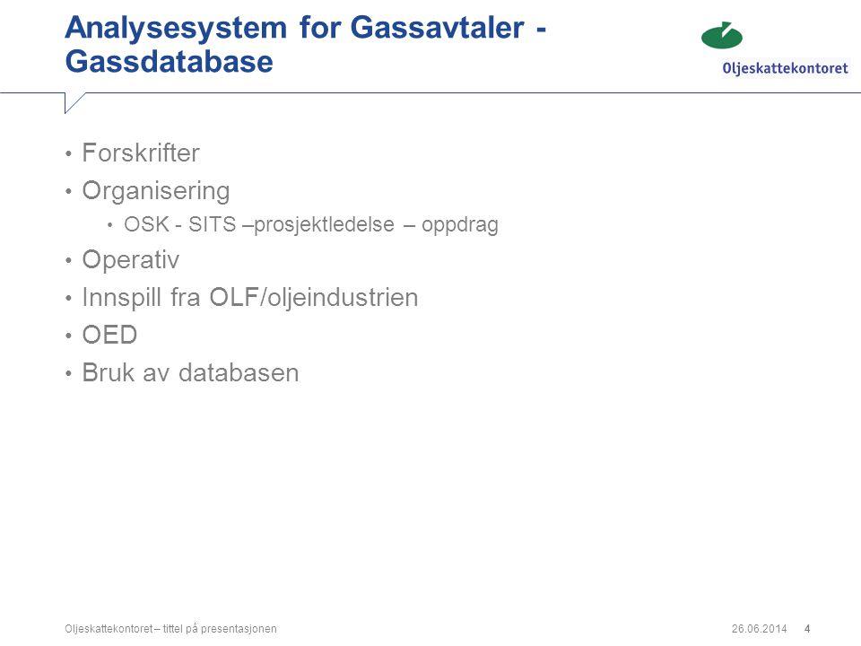 Analysesystem for Gassavtaler - Gassdatabase • Forskrifter • Organisering • OSK - SITS –prosjektledelse – oppdrag • Operativ • Innspill fra OLF/oljein