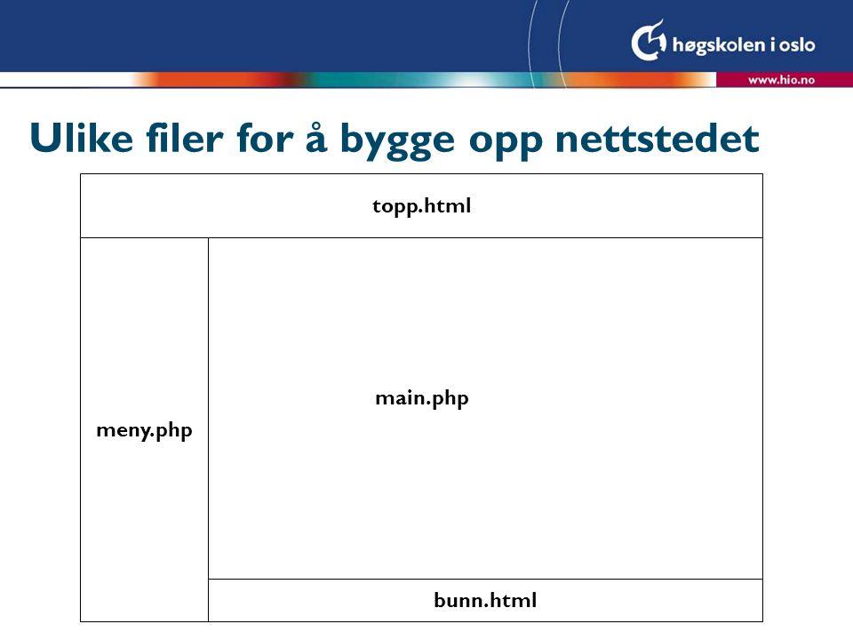 Ulike filer for å bygge opp nettstedet main.php topp.html meny.php bunn.html