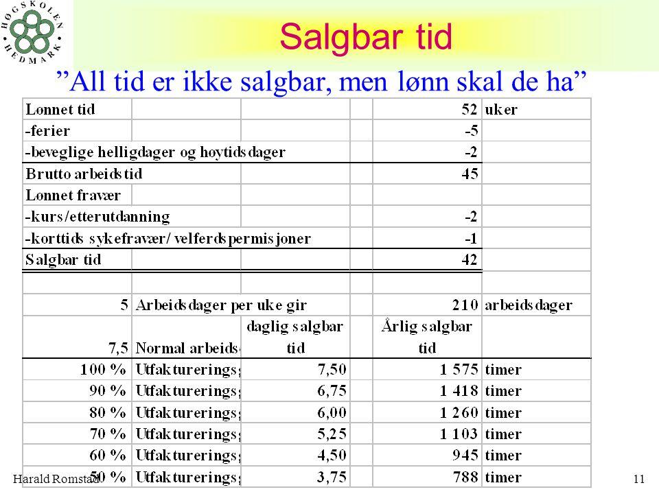 """Harald Romstad11 Salgbar tid """"All tid er ikke salgbar, men lønn skal de ha"""""""