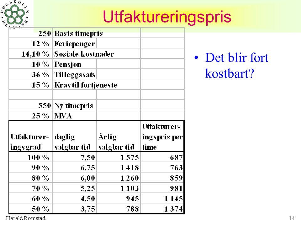 Harald Romstad14 Utfaktureringspris •Det blir fort kostbart?