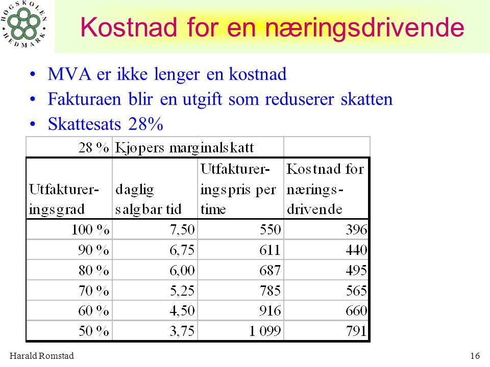 Harald Romstad16 Kostnad for en næringsdrivende •MVA er ikke lenger en kostnad •Fakturaen blir en utgift som reduserer skatten •Skattesats 28%