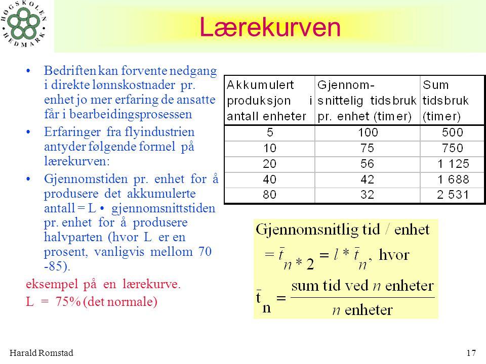 Harald Romstad17 Lærekurven •Bedriften kan forvente nedgang i direkte lønnskostnader pr. enhet jo mer erfaring de ansatte får i bearbeidingsprosessen