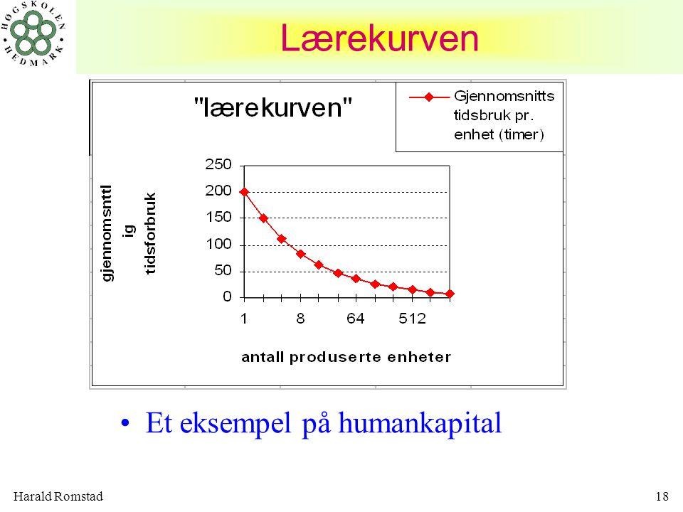 Harald Romstad18 •Et eksempel på humankapital Lærekurven