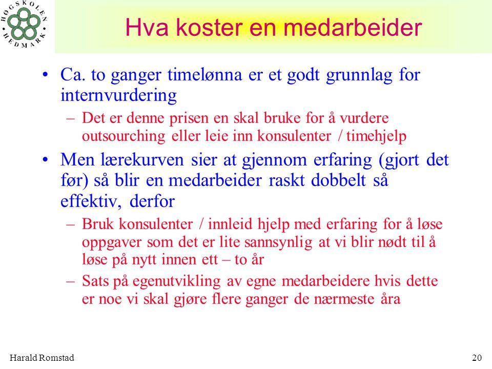Harald Romstad20 Hva koster en medarbeider •Ca. to ganger timelønna er et godt grunnlag for internvurdering –Det er denne prisen en skal bruke for å v