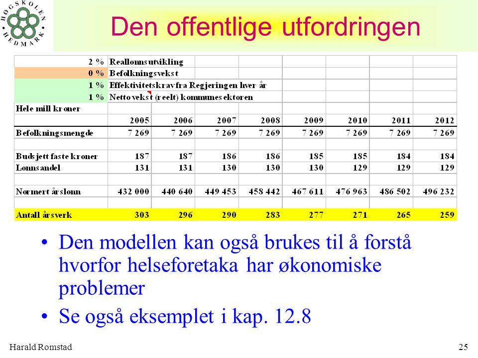 Harald Romstad25 Den offentlige utfordringen •Den modellen kan også brukes til å forstå hvorfor helseforetaka har økonomiske problemer •Se også eksemp
