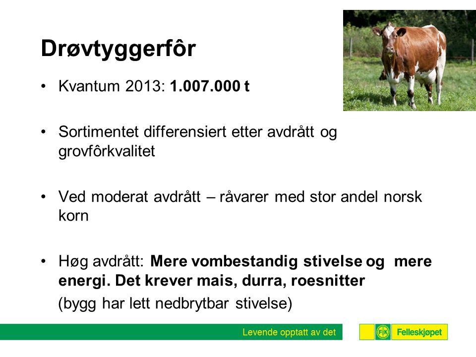 Drøvtyggerfôr •Kvantum 2013: 1.007.000 t •Sortimentet differensiert etter avdrått og grovfôrkvalitet •Ved moderat avdrått – råvarer med stor andel norsk korn •Høg avdrått: Mere vombestandig stivelse og mere energi.