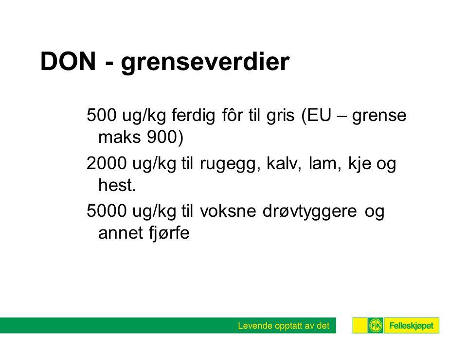 DON - grenseverdier 500 ug/kg ferdig fôr til gris (EU – grense maks 900) 2000 ug/kg til rugegg, kalv, lam, kje og hest.
