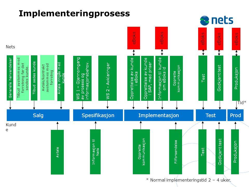 Implementeringprosess Spesifikasjon WS 1 – Gjennomgang av prosess og informasjonsbehov.