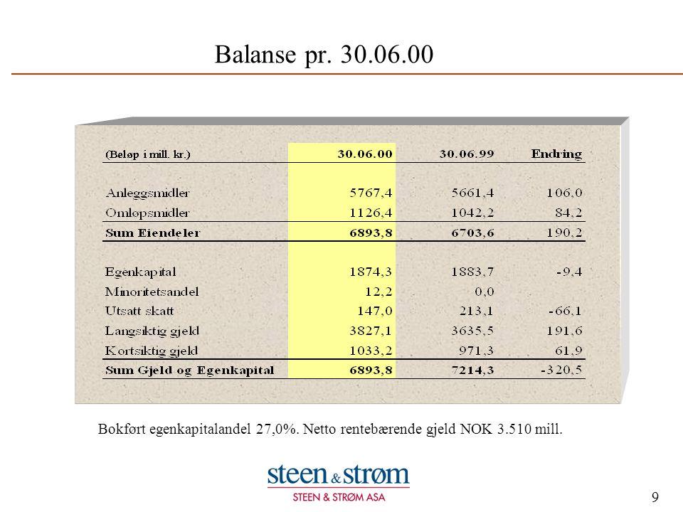 9 Balanse pr. 30.06.00 Bokført egenkapitalandel 27,0%. Netto rentebærende gjeld NOK 3.510 mill.