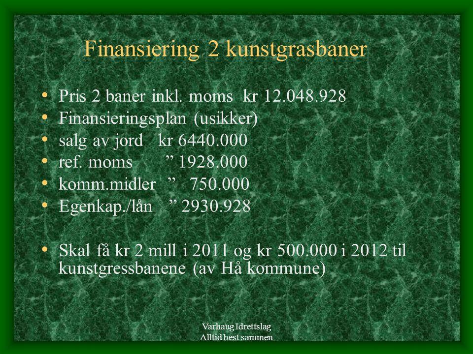 Varhaug Idrettslag Alltid best sammen Finansiering 2 kunstgrasbaner • Pris 2 baner inkl. moms kr 12.048.928 • Finansieringsplan (usikker) • salg av jo