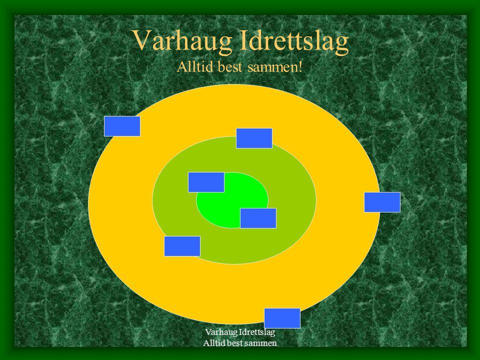 Varhaug Idrettslag Alltid best sammen Varhaug Idrettslag Alltid best sammen!