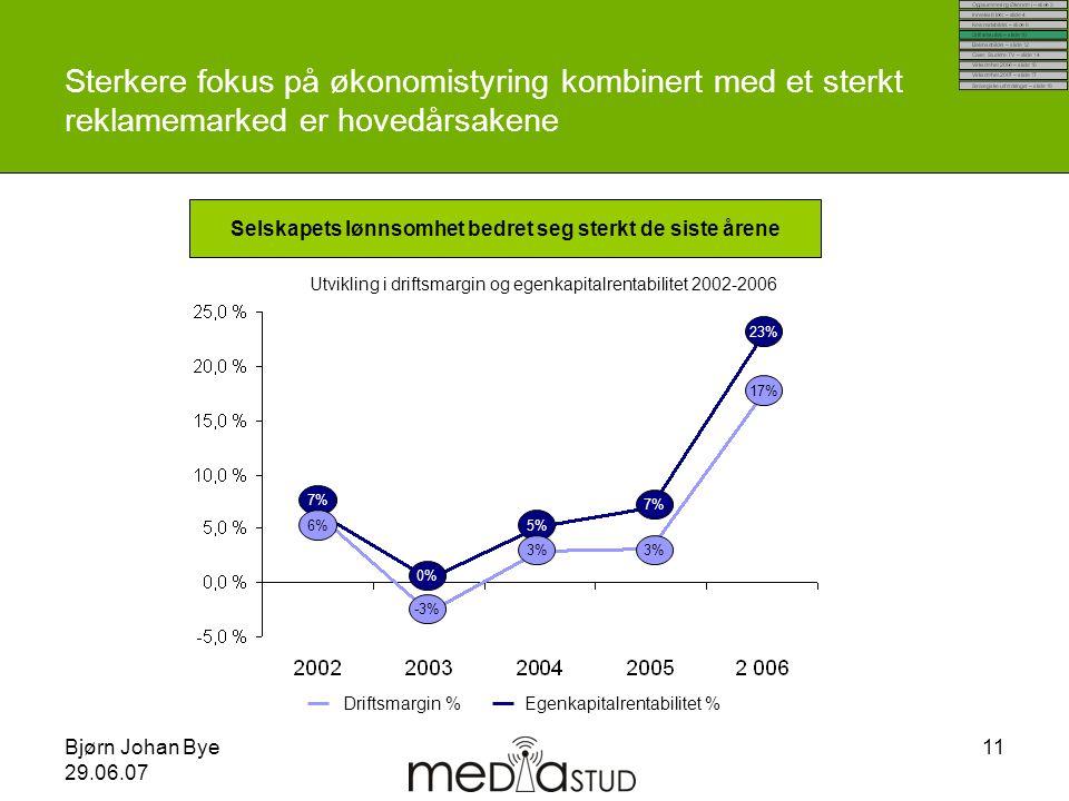 Bjørn Johan Bye 29.06.07 11 Sterkere fokus på økonomistyring kombinert med et sterkt reklamemarked er hovedårsakene Selskapets lønnsomhet bedret seg s