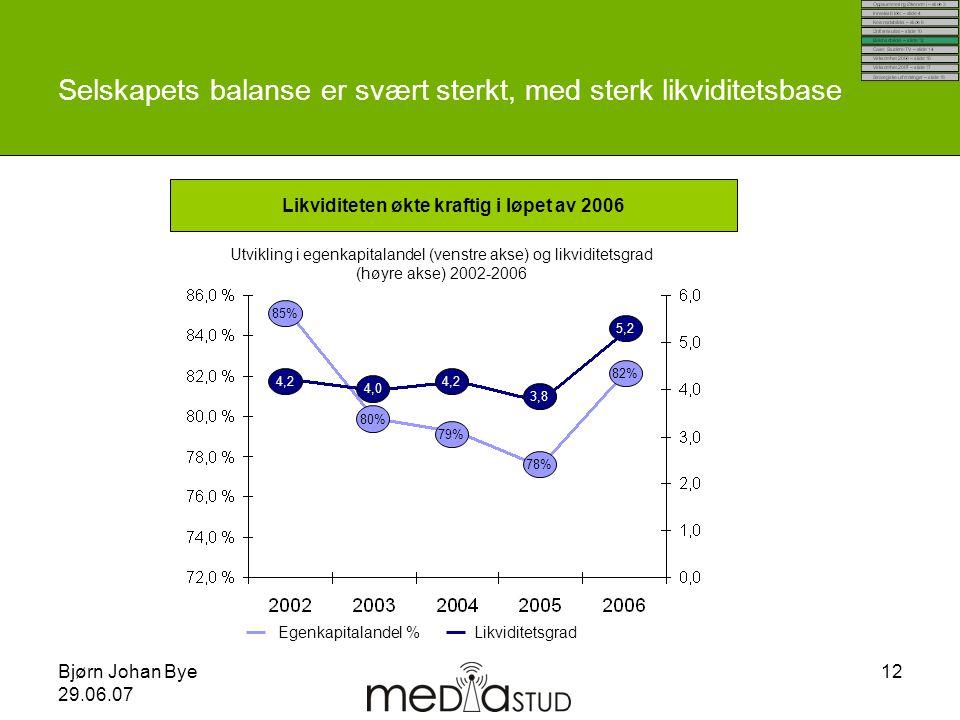 Bjørn Johan Bye 29.06.07 12 Selskapets balanse er svært sterkt, med sterk likviditetsbase Likviditeten økte kraftig i løpet av 2006 Egenkapitalandel %