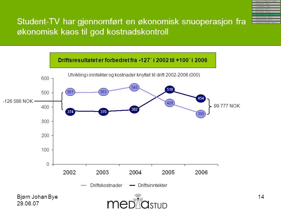 Bjørn Johan Bye 29.06.07 14 Student-TV har gjennomført en økonomisk snuoperasjon fra økonomisk kaos til god kostnadskontroll Driftsresultatet er forbe