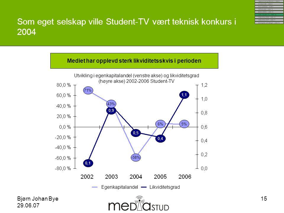 Bjørn Johan Bye 29.06.07 15 Som eget selskap ville Student-TV vært teknisk konkurs i 2004 Mediet har opplevd sterk likviditetsskvis i perioden Egenkap