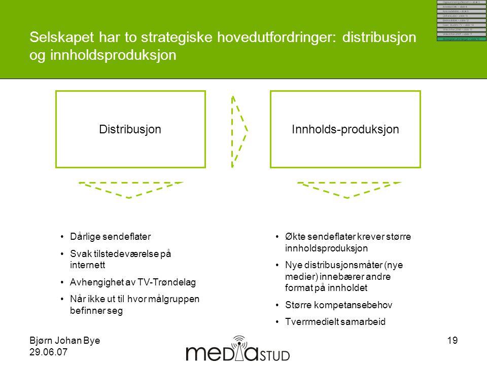 Bjørn Johan Bye 29.06.07 19 Selskapet har to strategiske hovedutfordringer: distribusjon og innholdsproduksjon DistribusjonInnholds-produksjon •Dårlig