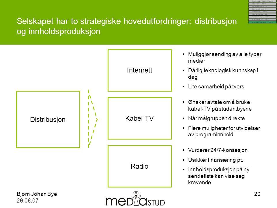 Bjørn Johan Bye 29.06.07 20 Selskapet har to strategiske hovedutfordringer: distribusjon og innholdsproduksjon Internett Kabel-TV Distribusjon Radio •