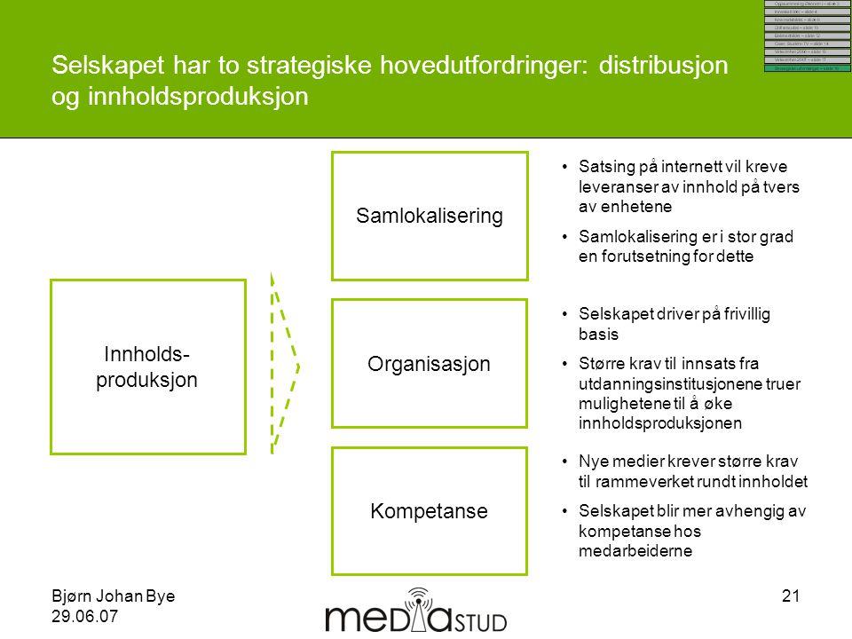Bjørn Johan Bye 29.06.07 21 Selskapet har to strategiske hovedutfordringer: distribusjon og innholdsproduksjon Samlokalisering Organisasjon Innholds-