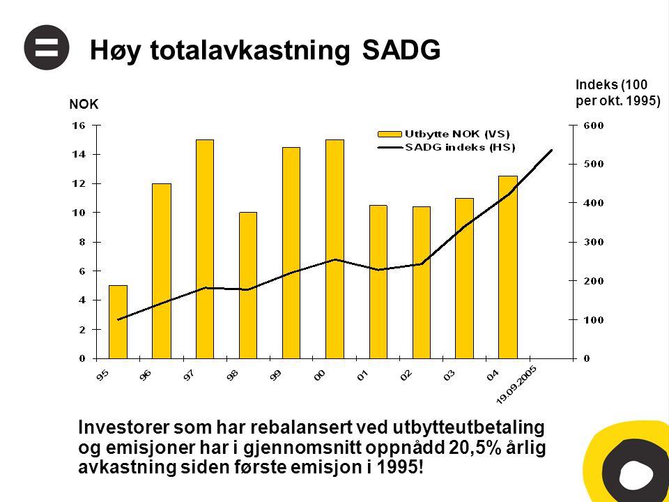 Investorer som har rebalansert ved utbytteutbetaling og emisjoner har i gjennomsnitt oppnådd 20,5% årlig avkastning siden første emisjon i 1995.