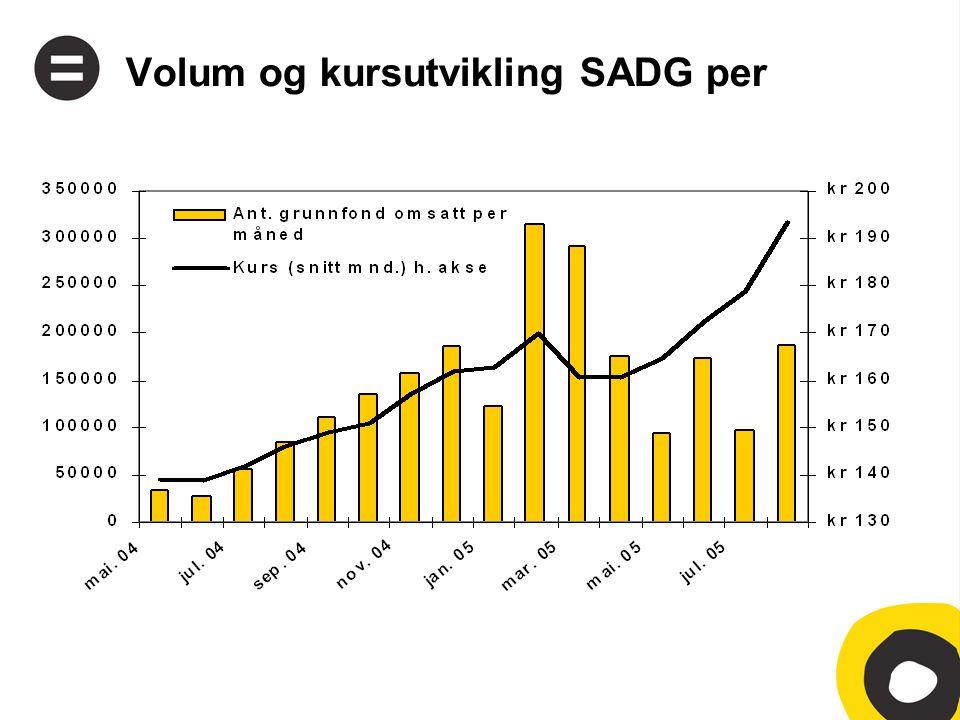 Volum og kursutvikling SADG per