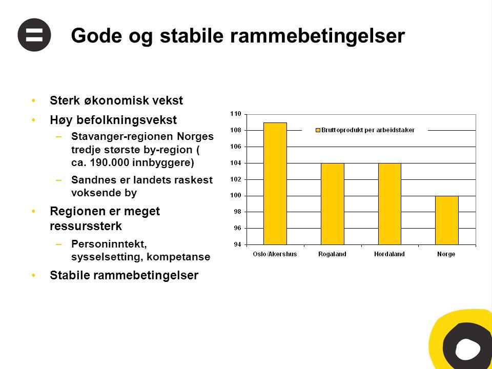 Gode og stabile rammebetingelser •Sterk økonomisk vekst •Høy befolkningsvekst –Stavanger-regionen Norges tredje største by-region ( ca.