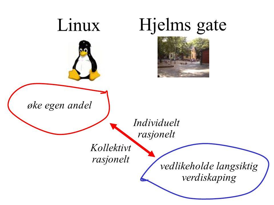 Linux Hjelms gate øke egen andel vedlikeholde langsiktig verdiskaping Individuelt rasjonelt Kollektivt rasjonelt