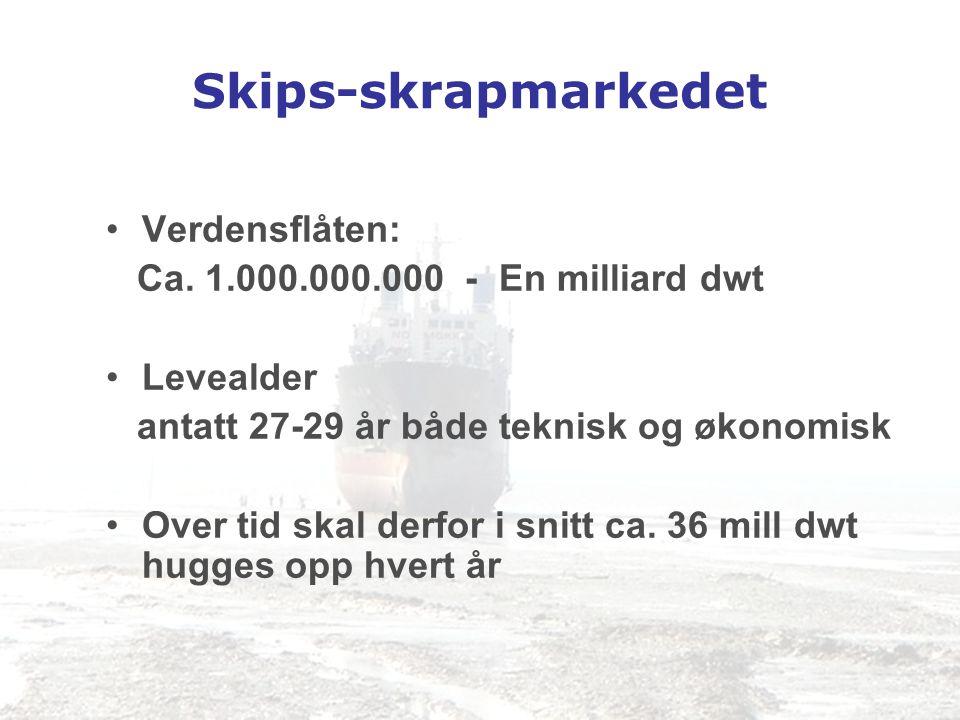 Skips-skrapmarkedet •Verdensflåten: Ca. 1.000.000.000 - En milliard dwt •Levealder antatt 27-29 år både teknisk og økonomisk •Over tid skal derfor i s