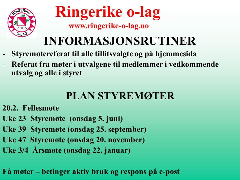 NM Ultralang 2015 Ulemper: Mer arbeid og ansvar Fordeler: Synliggjøring og markedsføring o-idretten Kompetanse heving Samarbeid Viul, Fossekallen og R