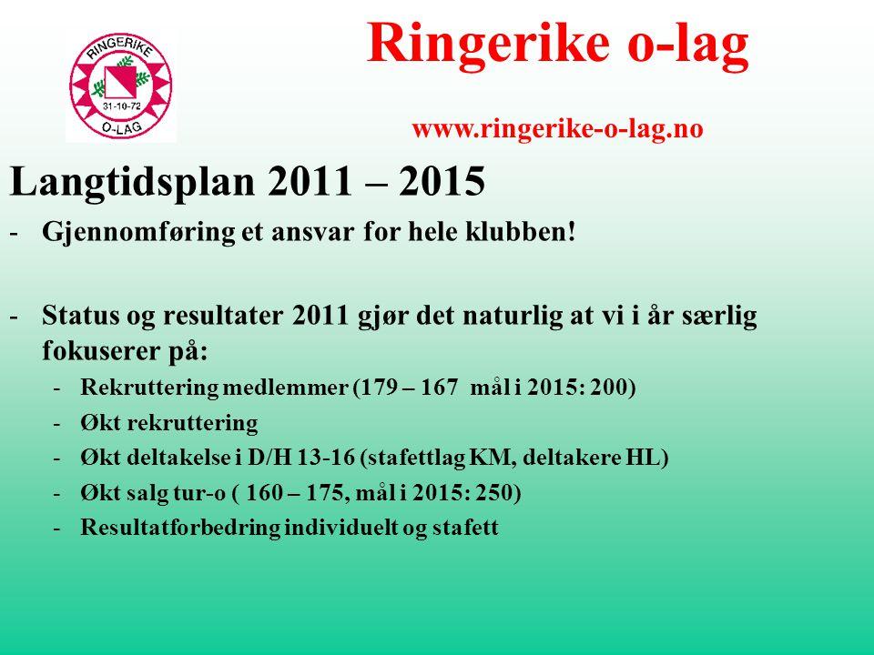 Langtidsplan 2011 – 2015 -Gjennomføring et ansvar for hele klubben.