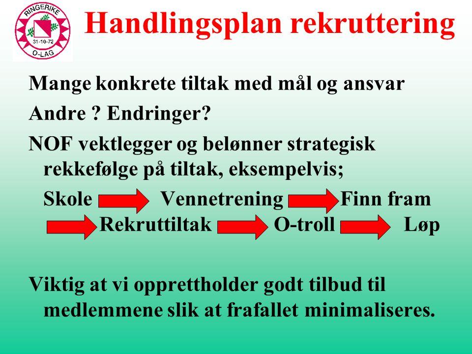 Hovedstrategier: •1. ROL skal ha rekruttering som hovedsatsing. •2. Alle utvalgene skal tenke rekruttering i sitt arbeid, og AU har et koordineringsan