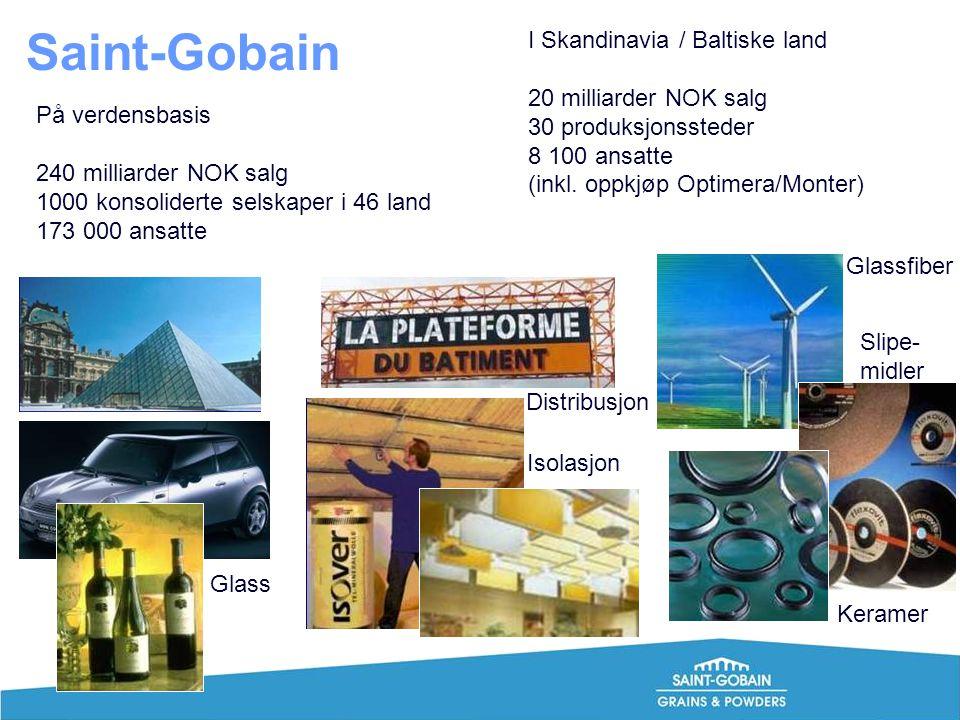 Saint-Gobain På verdensbasis 240 milliarder NOK salg 1000 konsoliderte selskaper i 46 land 173 000 ansatte I Skandinavia / Baltiske land 20 milliarder