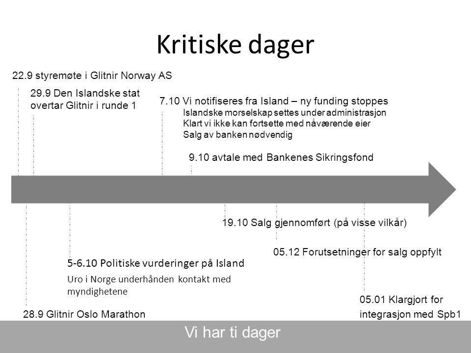 Kritiske dager 5-6.10 Politiske vurderinger på Island Uro i Norge underhånden kontakt med myndighetene 05.01 Klargjort for integrasjon med Spb1 22.9 s
