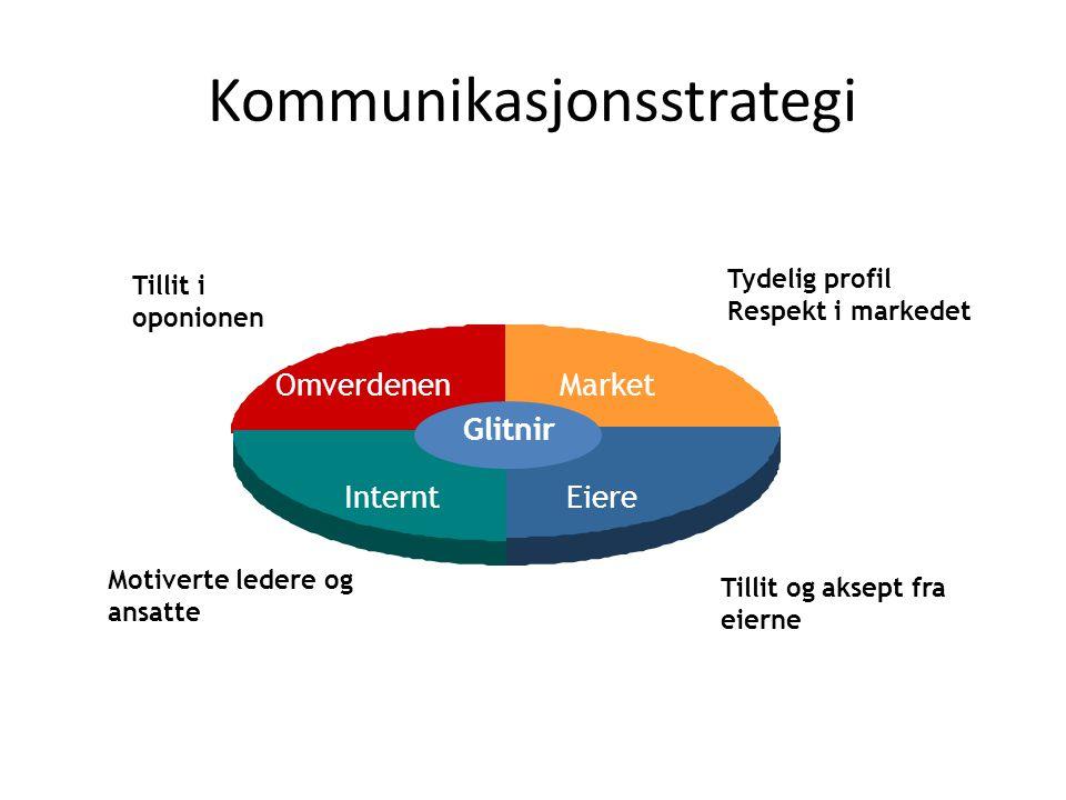 Kommunikasjonsstrategi Tillit og aksept fra eierne Tillit i oponionen Tydelig profil Respekt i markedet Motiverte ledere og ansatte Glitnir Internt Om