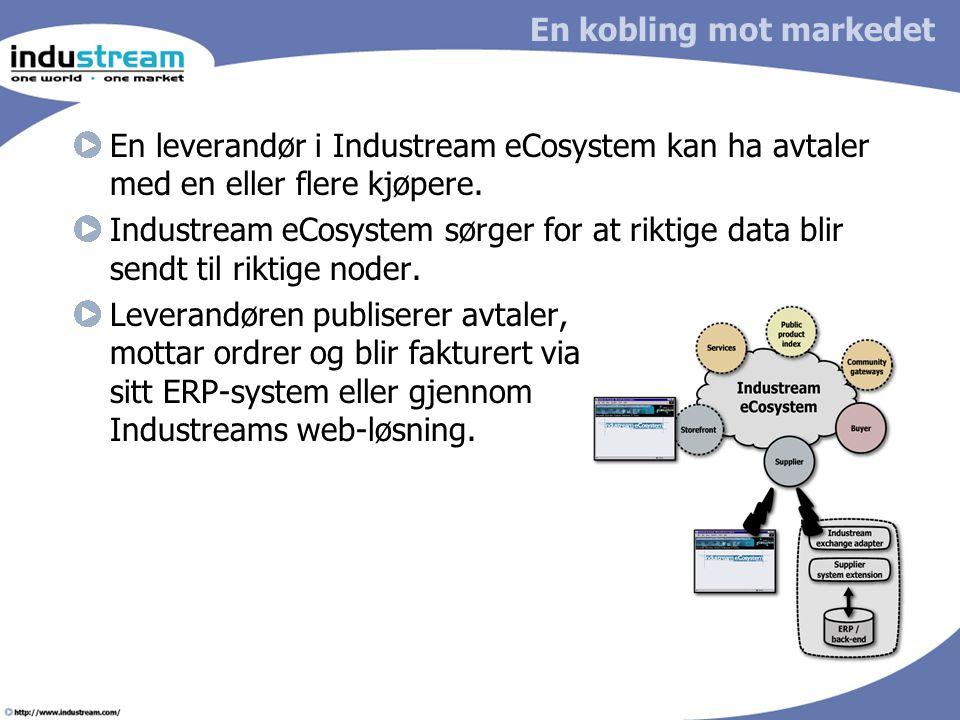 En kobling mot markedet En leverandør i Industream eCosystem kan ha avtaler med en eller flere kjøpere. Industream eCosystem sørger for at riktige dat