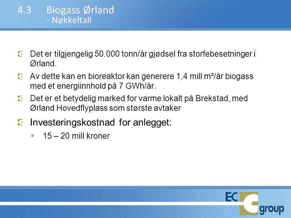 Det er tilgjengelig 50.000 tonn/år gjødsel fra storfebesetninger i Ørland. Av dette kan en bioreaktor kan generere 1,4 mill m³/år biogass med et energ