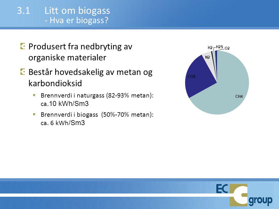 Produsert fra nedbryting av organiske materialer Består hovedsakelig av metan og karbondioksid  Brennverdi i naturgass (82-93% metan): ca. 10 kWh/Sm3