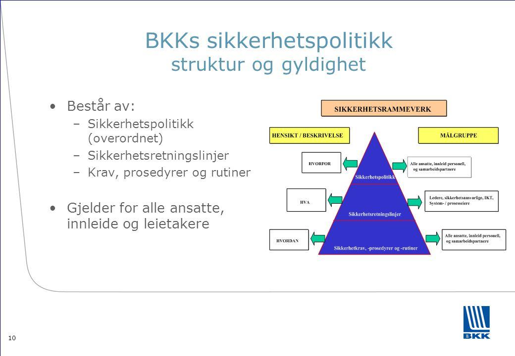 10 BKKs sikkerhetspolitikk struktur og gyldighet •Består av: –Sikkerhetspolitikk (overordnet) –Sikkerhetsretningslinjer –Krav, prosedyrer og rutiner •