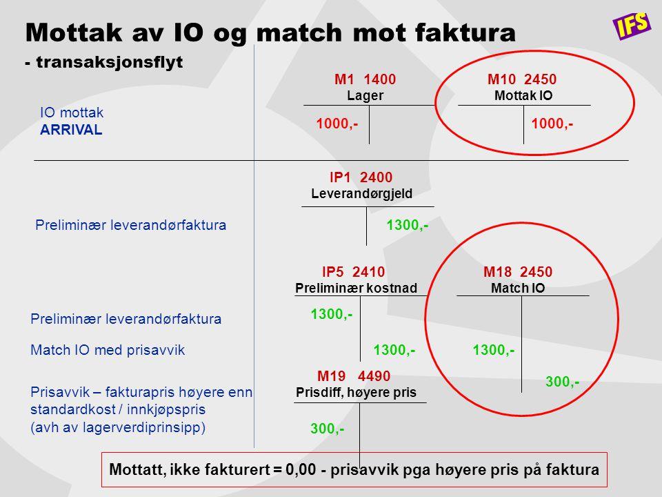 M1 1400 Lager M10 2450 Mottak IO 1000,- IO mottak ARRIVAL Mottak av IO og match mot faktura - transaksjonsflyt Mottatt, ikke fakturert = 0,00 - prisav