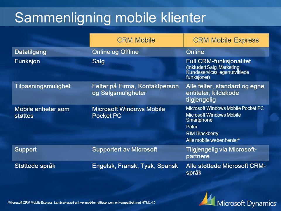 Sammenligning mobile klienter CRM MobileCRM Mobile Express DatatilgangOnline og OfflineOnline FunksjonSalgFull CRM-funksjonalitet (inkludert Salg, Mar