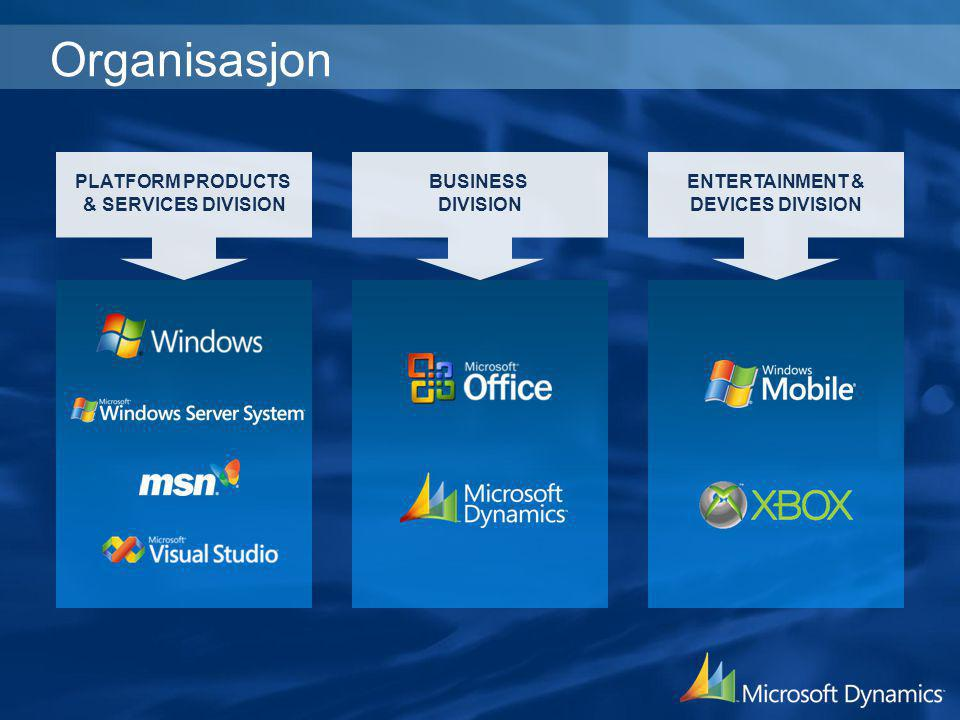 Organisasjon PLATFORM PRODUCTS & SERVICES DIVISION BUSINESS DIVISION ENTERTAINMENT & DEVICES DIVISION