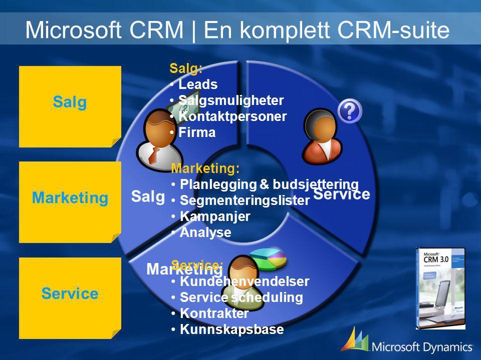 Salg Service Marketing Microsoft CRM | En komplett CRM-suite Salg Service Marketing Salg Service Marketing Salg: •Leads •Salgsmuligheter •Kontaktperso