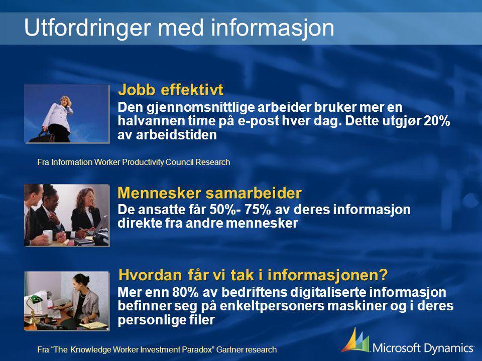 Utfordringer med informasjon Den gjennomsnittlige arbeider bruker mer en halvannen time på e-post hver dag. Dette utgjør 20% av arbeidstiden Fra Infor