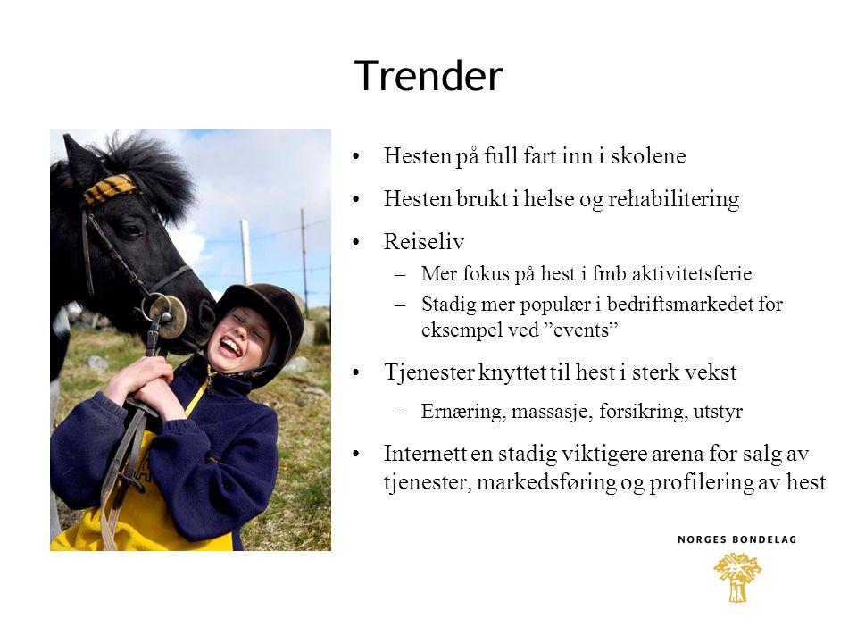 Trender • Hesten på full fart inn i skolene • Hesten brukt i helse og rehabilitering • Reiseliv –Mer fokus på hest i fmb aktivitetsferie –Stadig mer p