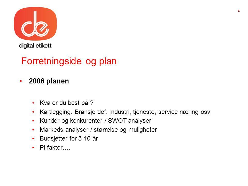 Forretningside og plan •2006 planen •Kva er du best på .