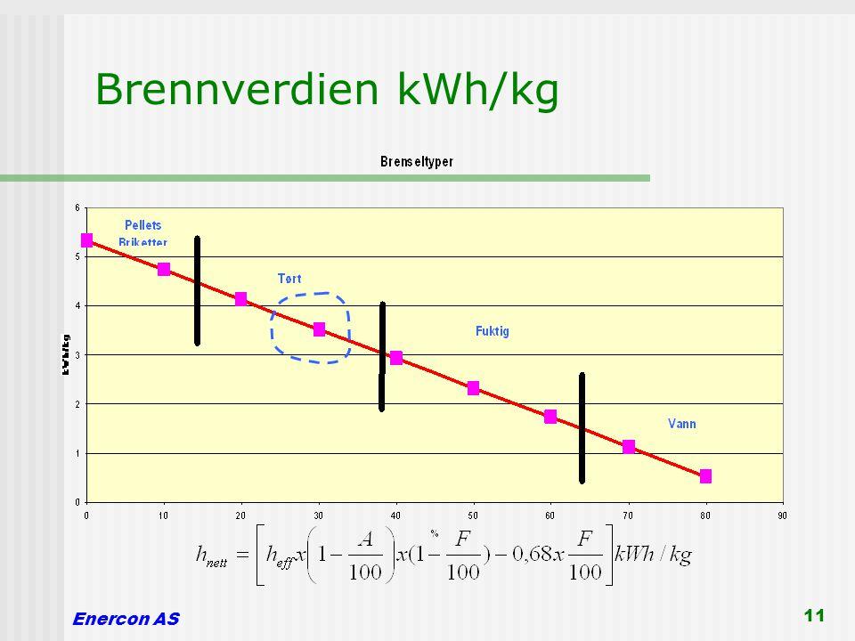 Enercon AS 11 Brennverdien kWh/kg