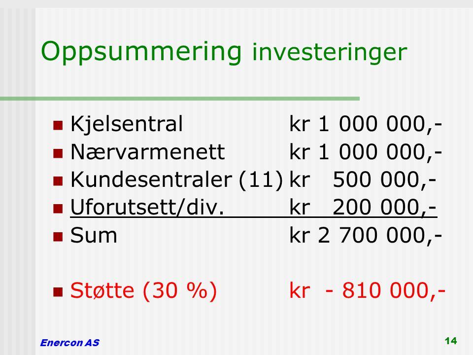 Enercon AS 14 Oppsummering investeringer  Kjelsentralkr 1 000 000,-  Nærvarmenettkr 1 000 000,-  Kundesentraler (11)kr 500 000,-  Uforutsett/div.kr 200 000,-  Sumkr 2 700 000,-  Støtte (30 %)kr - 810 000,-