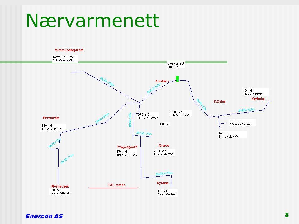 Enercon AS 8 Nærvarmenett