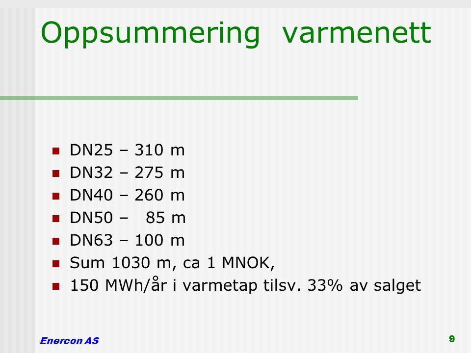 Enercon AS 9 Oppsummering varmenett  DN25 – 310 m  DN32 – 275 m  DN40 – 260 m  DN50 – 85 m  DN63 – 100 m  Sum 1030 m, ca 1 MNOK,  150 MWh/år i varmetap tilsv.